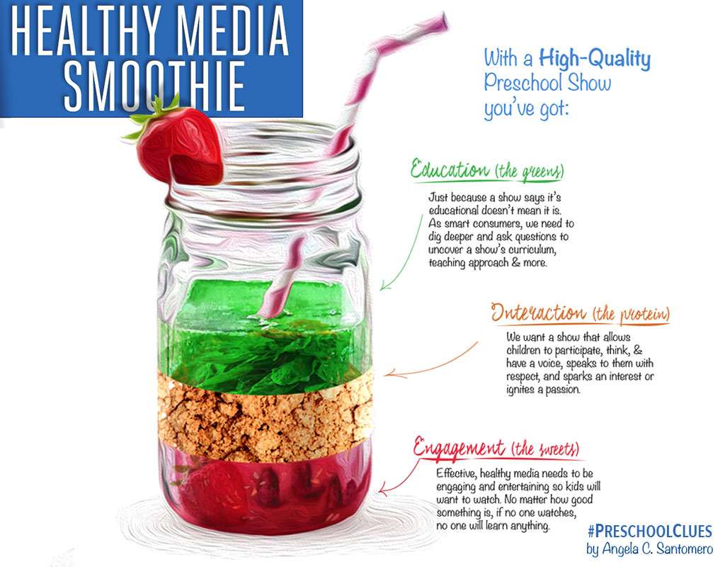 Healthy Media Smoothie